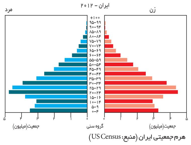 index:1|width:300|height:228|align:left
