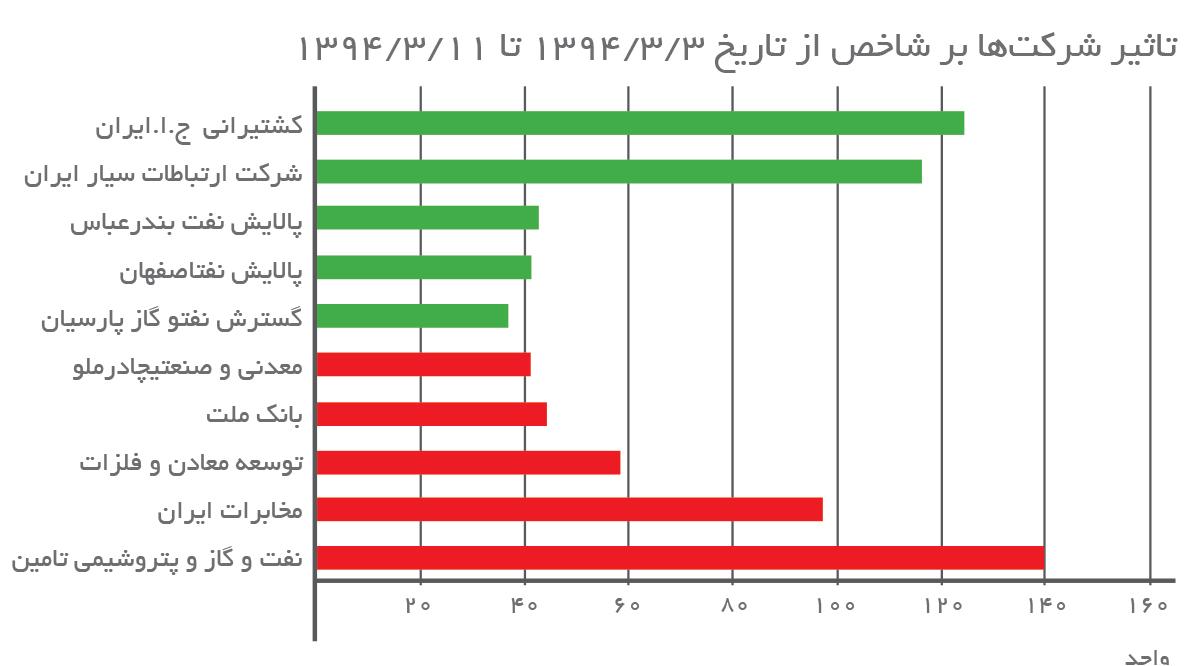 index:2|width:300|height:167|align:left