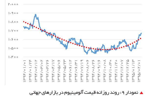index:12|width:300|height:200|align:left