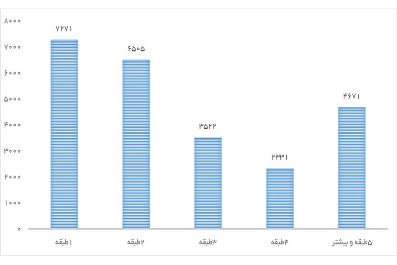 index:4|width:220|height:147|align:left