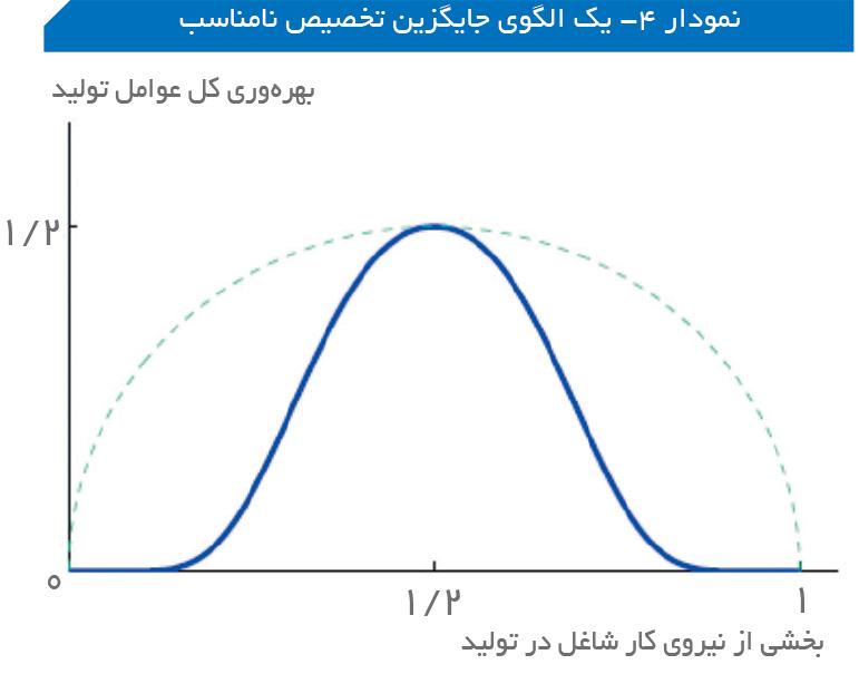 index:7|width:300|height:235|align:left